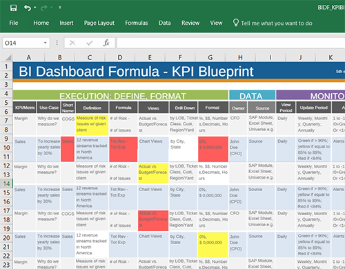 BI Brainz KPI Blueprint Screenshot